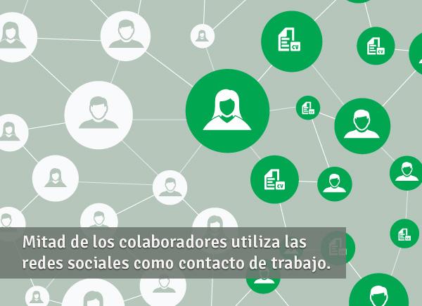 Redes_Social_CV
