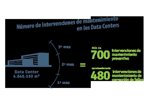 Manutenção_Data_Center(600largura)