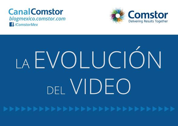 La evolución del Video
