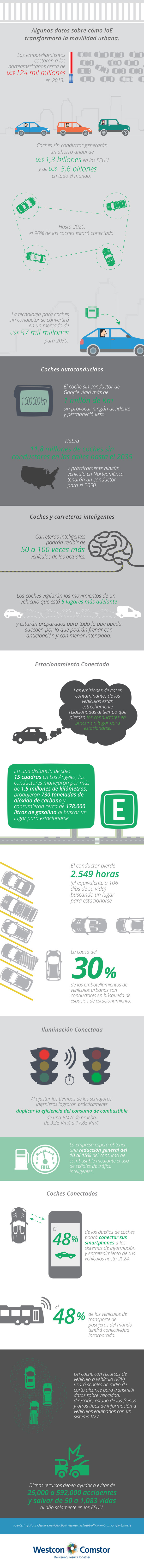 infografico-internet-of-everything-y-el-ultimo-embotellamiento