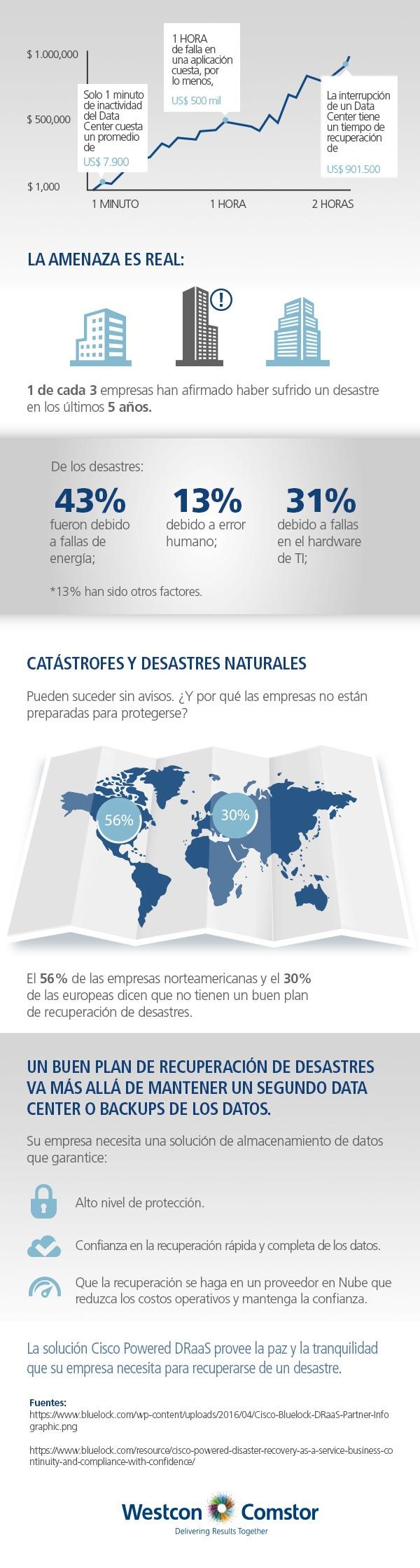 Infográfico---Cisco-DRaaS-Recuperação-de-Desastres-como-Serviço_semheader.jpg