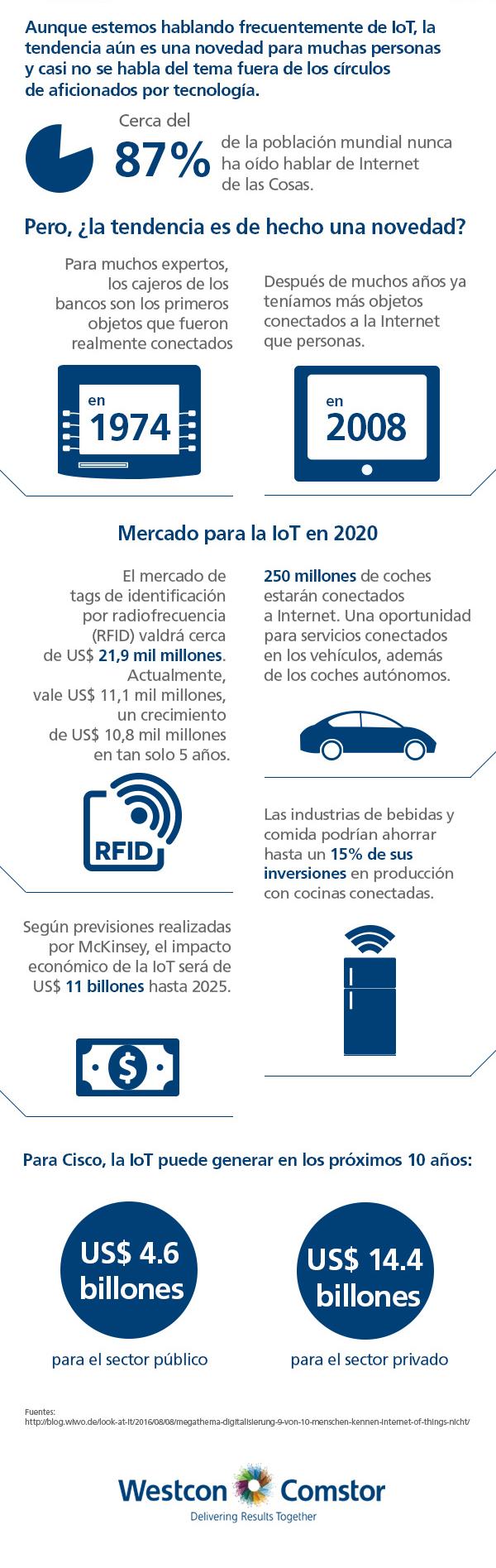 071---[Infográfico]-Internet-de-las-Cosas-un-mundo-conectado_semheader.png