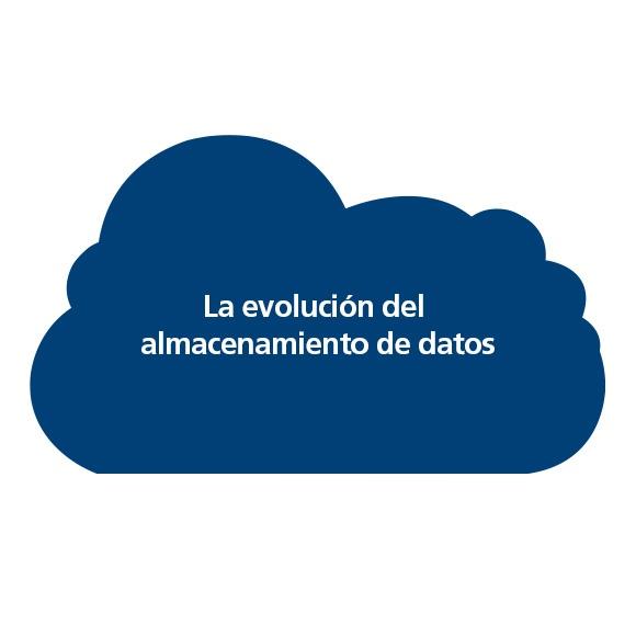 La evolución del almacenamiento de datos