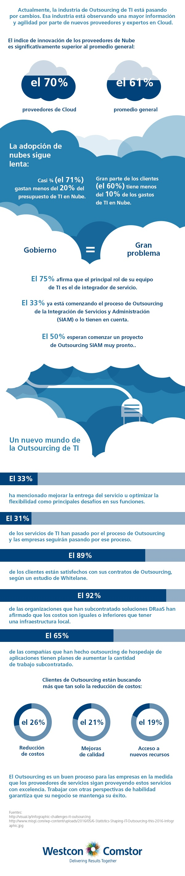170522_Infográfico-Desafios-do-Outsourcing-de-TI-semheader.jpg