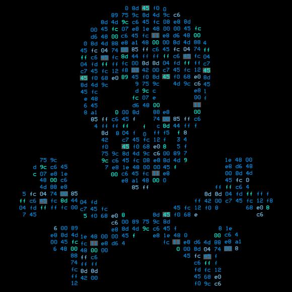 8 tipos principales de vulnerabilidad de seguridad en las empresas