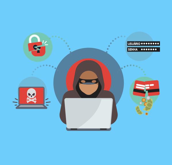 ¿Cuál es el impacto de no estar preparado contra las ciberamenazas actuales?